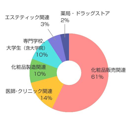 intro_graph_cosme_02